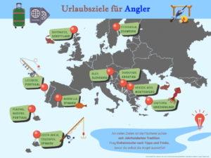 urlaubsziele_fuer_angler